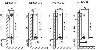 Grzejnik purmo ramo ventil compact cena